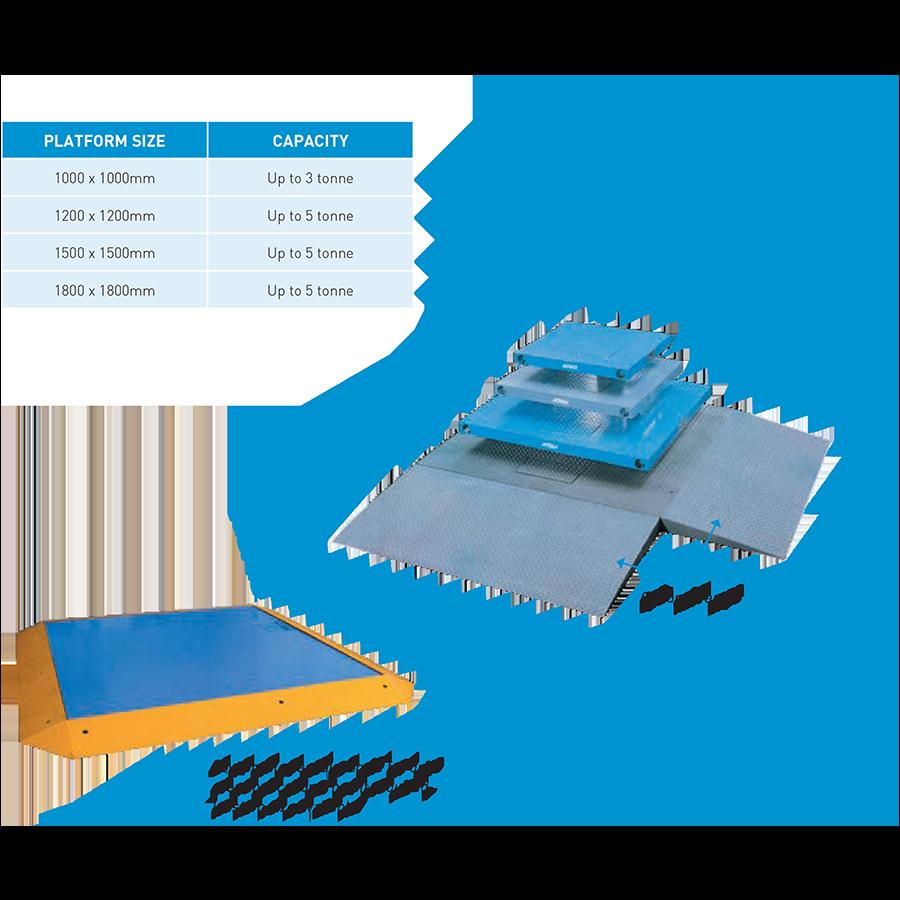 Atrax Low Profile Floor Scale Platforms | Cargo Scales | Hero 900sq
